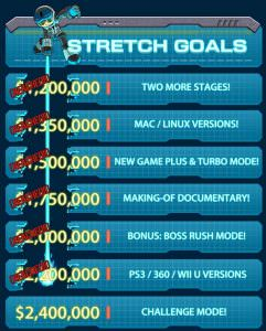 Mighty No. 9 Kickstarter Stretch Goals