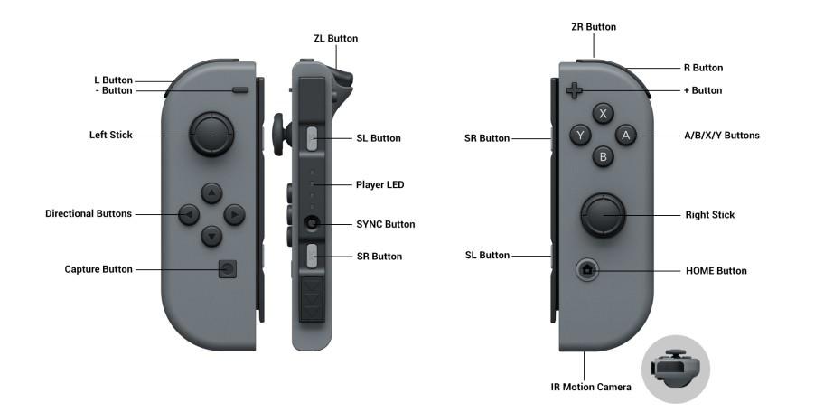 Nintendo_Switch_ Controller_BREAKDOWN