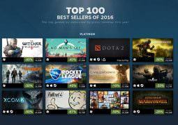 Valve Reveals Top 100 Best Sellers of 2016